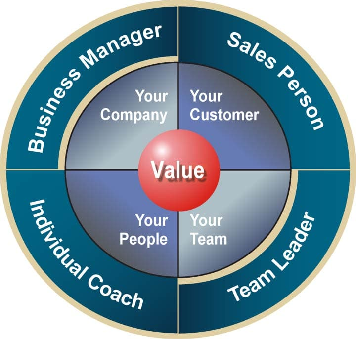 Coaching Manager Model image